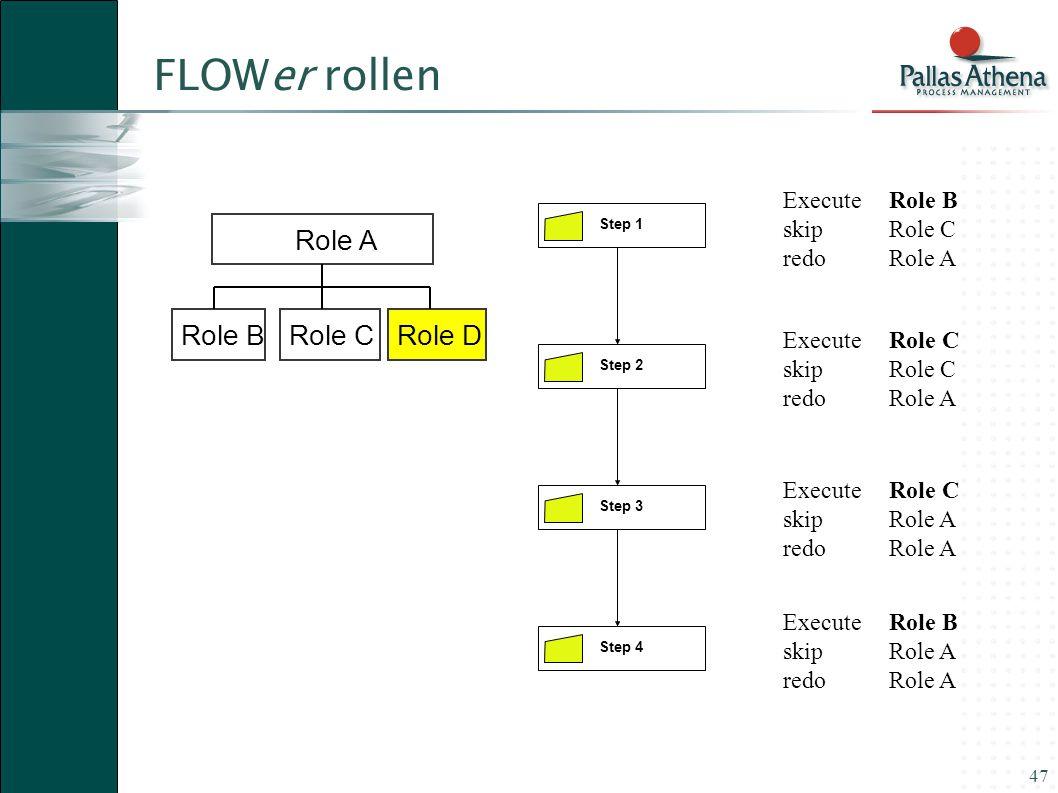 FLOWer rollen Role A Role B Role C Role D Execute Role B skip Role C