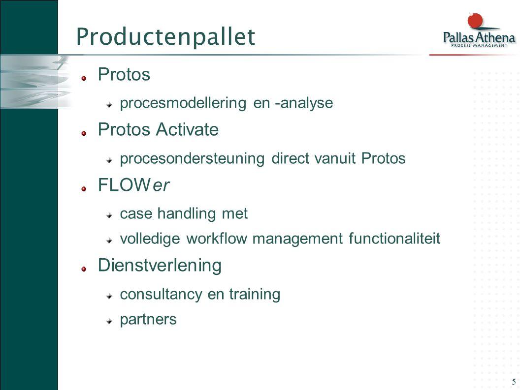 Productenpallet Protos Protos Activate FLOWer Dienstverlening