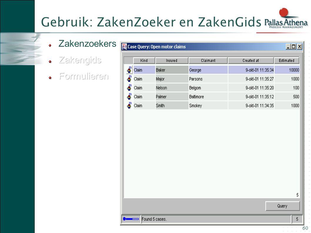 Gebruik: ZakenZoeker en ZakenGids