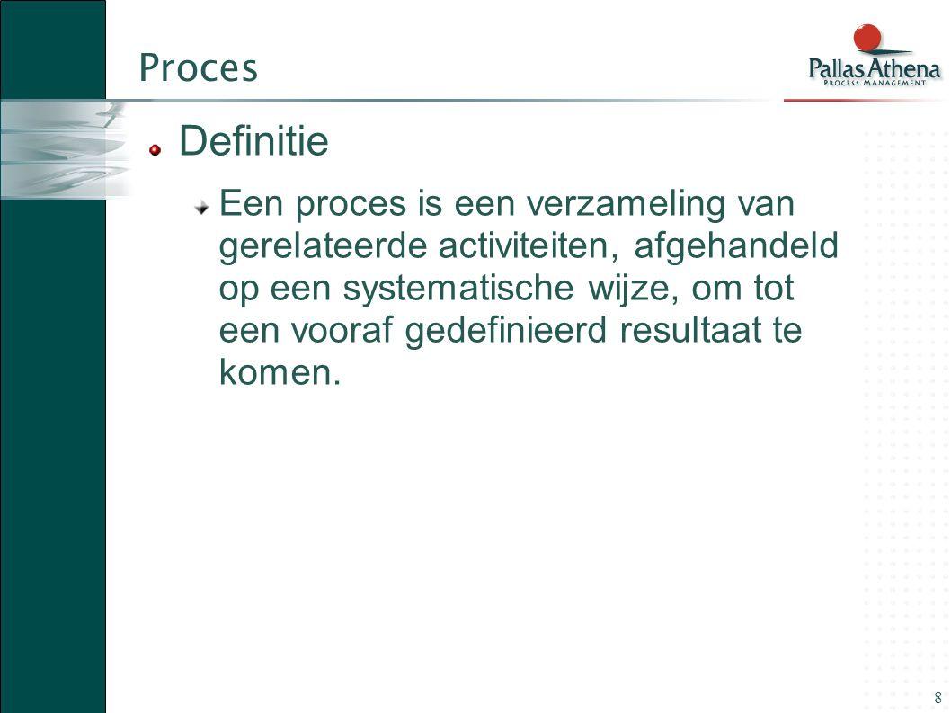 Proces Definitie.