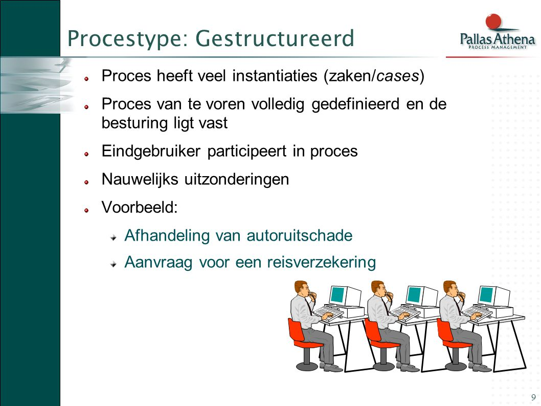 Procestype: Gestructureerd