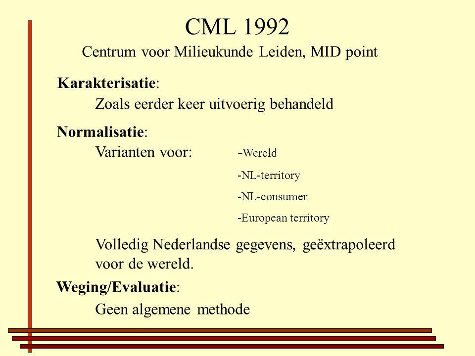 CML 1992 Centrum voor Milieukunde Leiden, MID point Karakterisatie:
