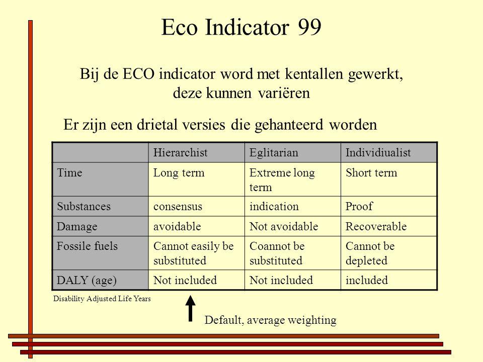 Bij de ECO indicator word met kentallen gewerkt, deze kunnen variëren