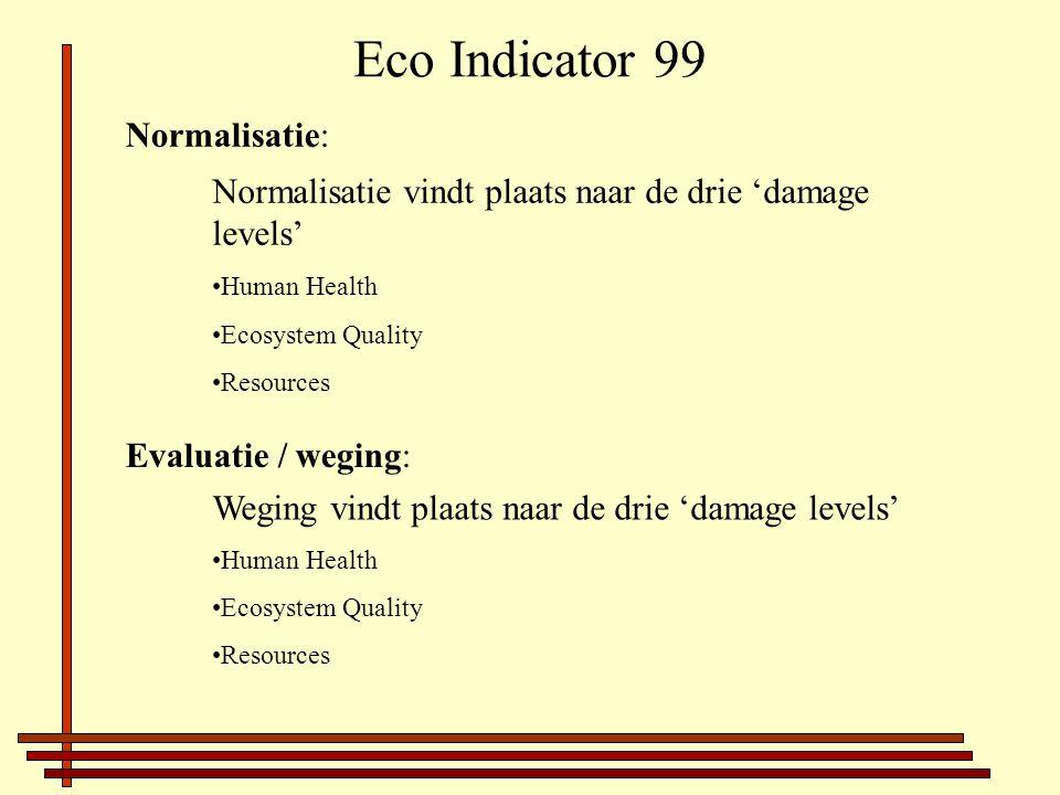 Eco Indicator 99 Normalisatie: