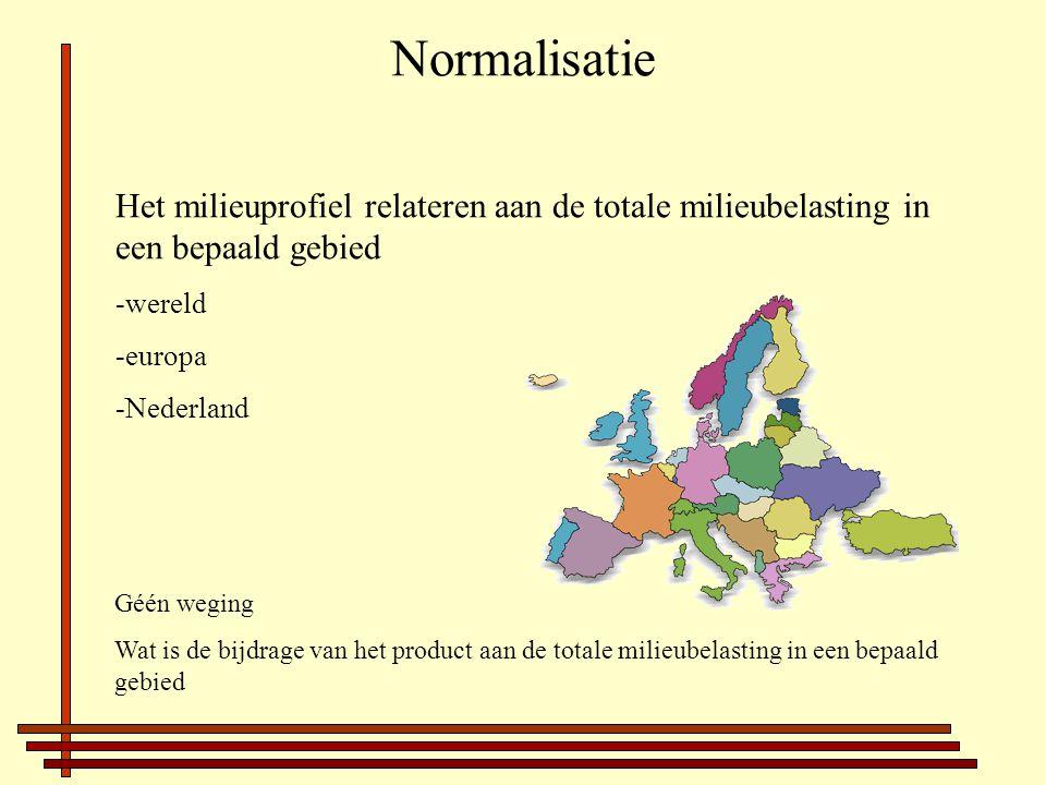 Normalisatie Het milieuprofiel relateren aan de totale milieubelasting in een bepaald gebied. -wereld.