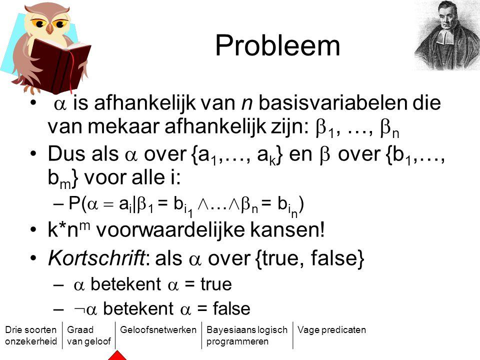 Probleem  is afhankelijk van n basisvariabelen die van mekaar afhankelijk zijn: 1, …, n.