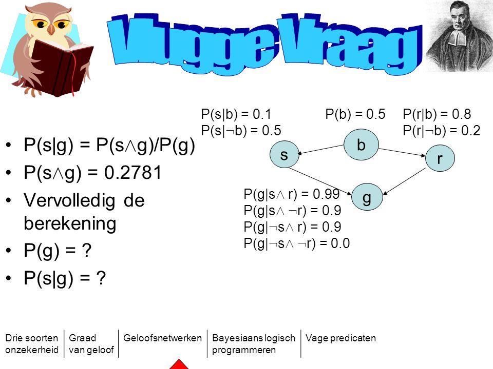 Vlugge Vraag P(s|g) = P(sÆg)/P(g) P(sÆg) = 0.2781