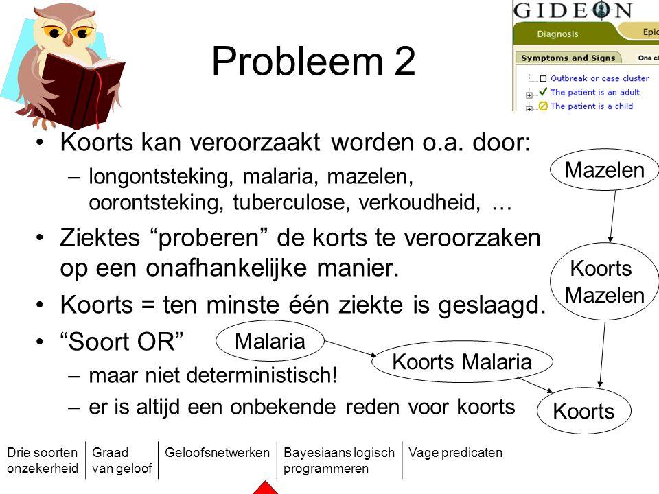 Probleem 2 Koorts kan veroorzaakt worden o.a. door: