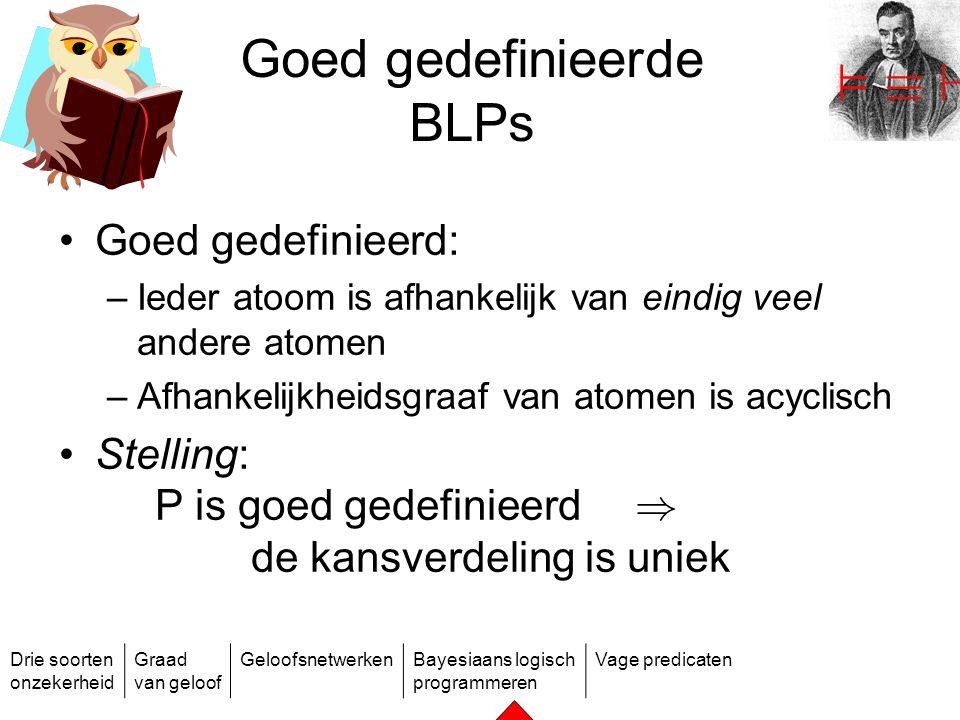 Goed gedefinieerde BLPs