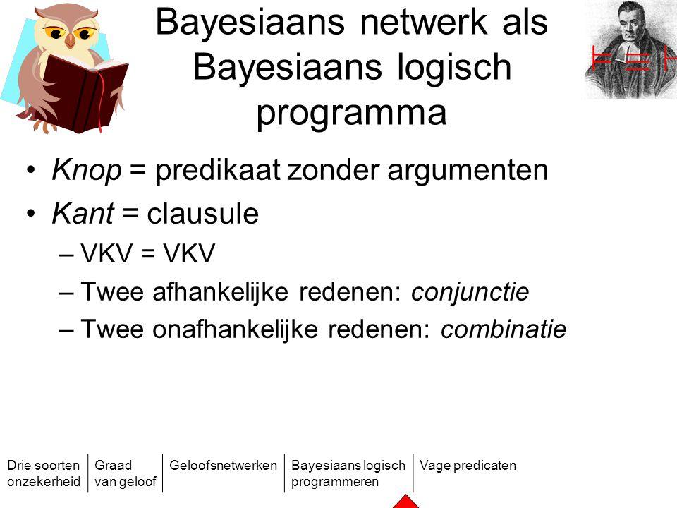 Bayesiaans netwerk als Bayesiaans logisch programma