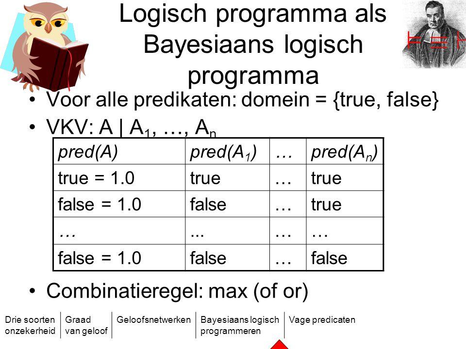 Logisch programma als Bayesiaans logisch programma