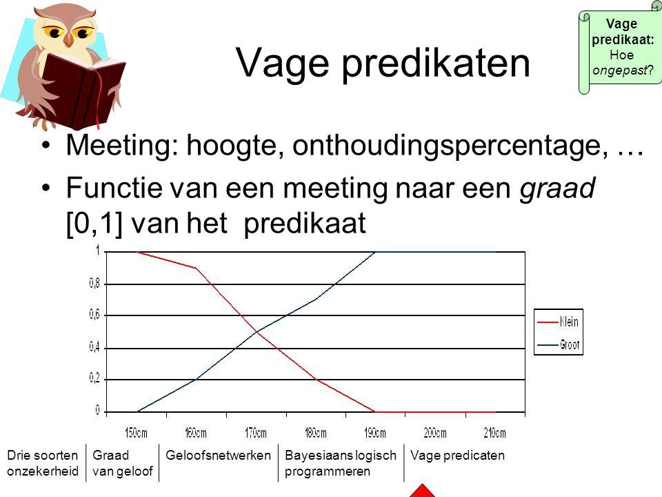 Vage predikaten Meeting: hoogte, onthoudingspercentage, …