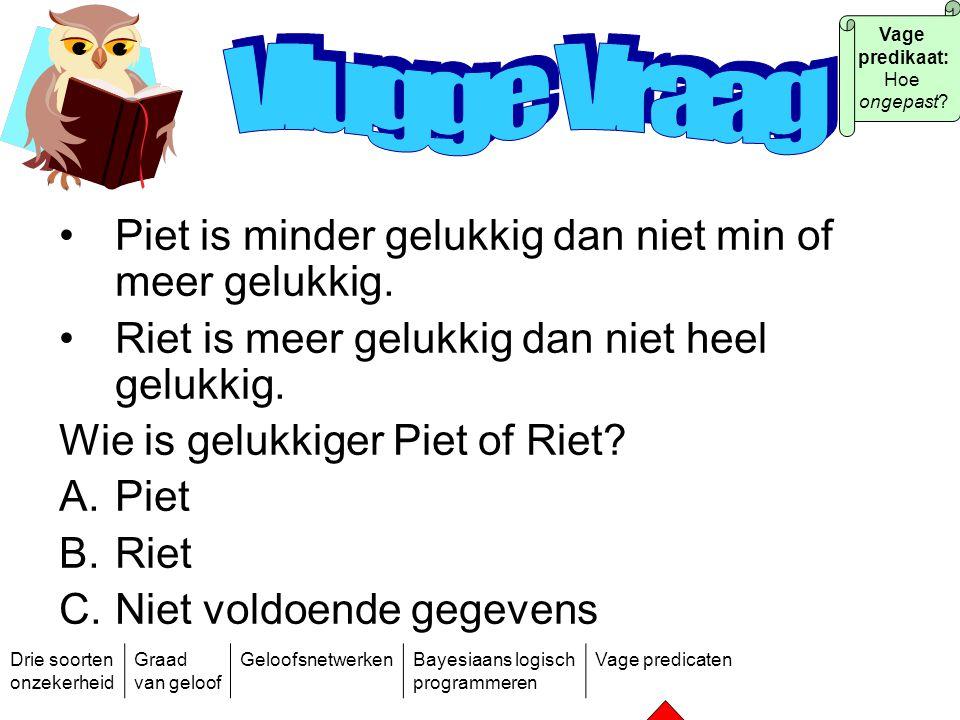 Vlugge Vraag Piet is minder gelukkig dan niet min of meer gelukkig.