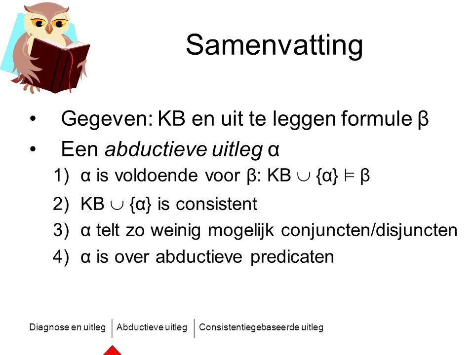 Samenvatting Gegeven: KB en uit te leggen formule β