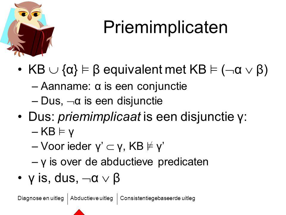 Priemimplicaten KB  {α} ² β equivalent met KB ² (α  β)