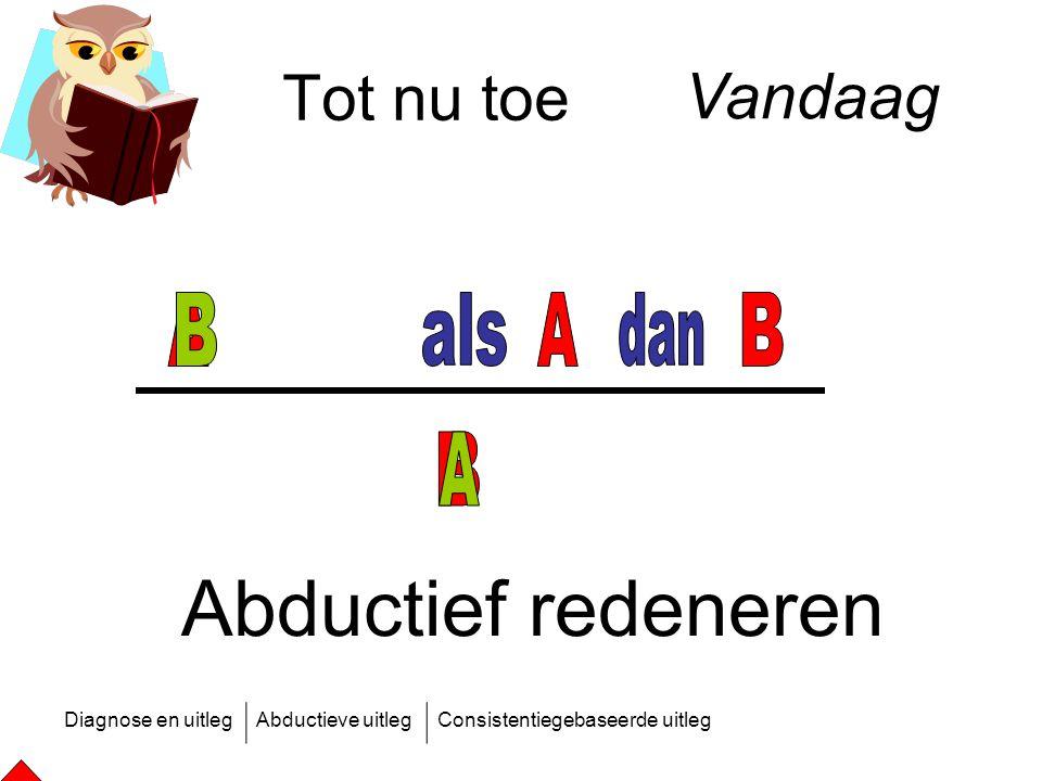 Tot nu toe Vandaag A B als A dan B A B Abductief redeneren