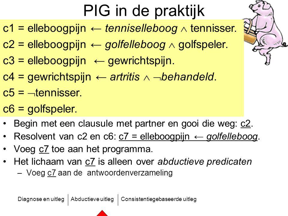 PIG in de praktijk c1 = elleboogpijn ← tenniselleboog  tennisser.