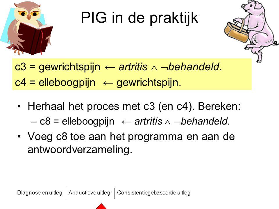 PIG in de praktijk c3 = gewrichtspijn ← artritis  behandeld.