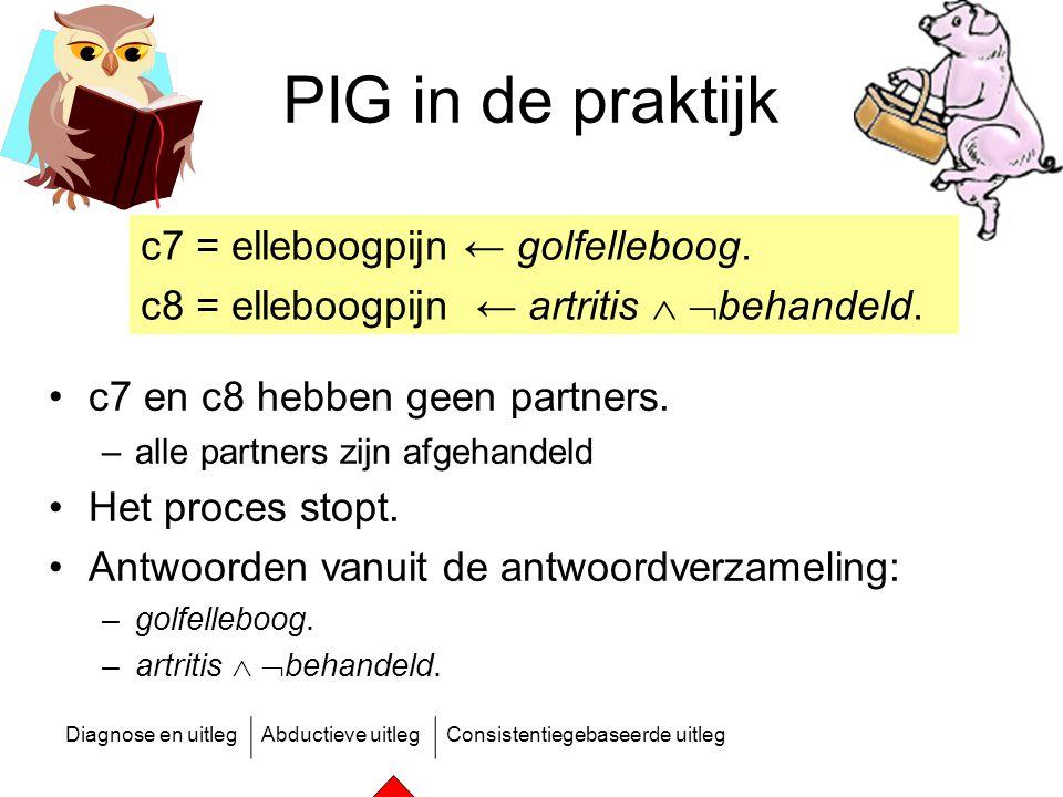 PIG in de praktijk c7 = elleboogpijn ← golfelleboog.