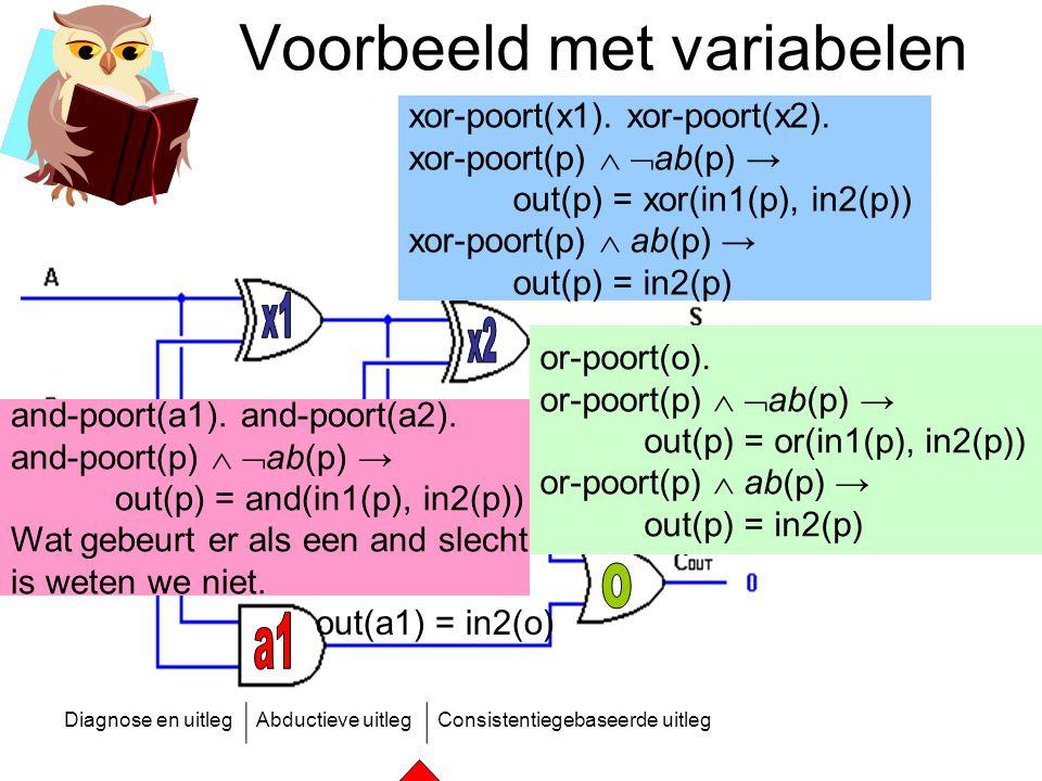 Voorbeeld met variabelen