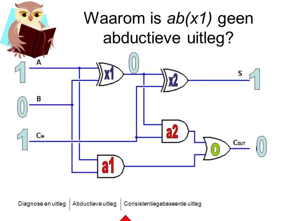Waarom is ab(x1) geen abductieve uitleg