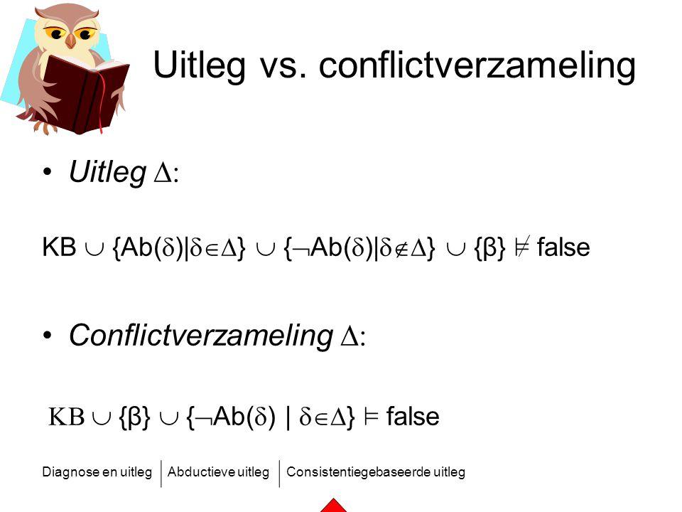 Uitleg vs. conflictverzameling