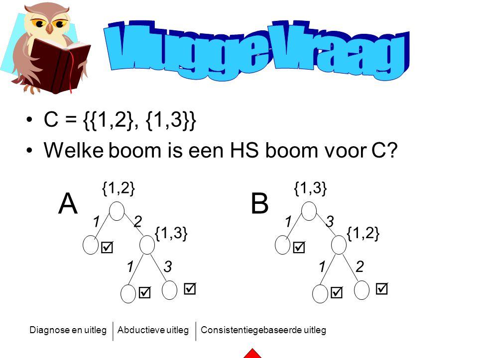A B Vlugge Vraag C = {{1,2}, {1,3}} Welke boom is een HS boom voor C