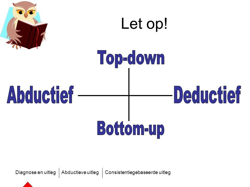 Let op! Top-down Abductief Deductief Bottom-up
