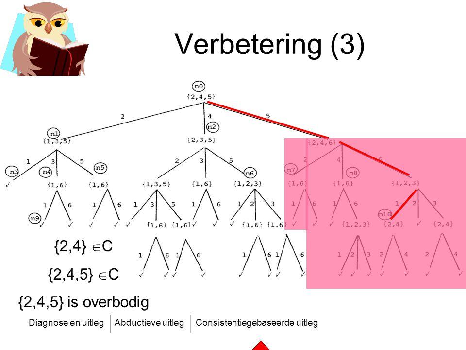 Verbetering (3) {2,4} C {2,4,5} C {2,4,5} is overbodig