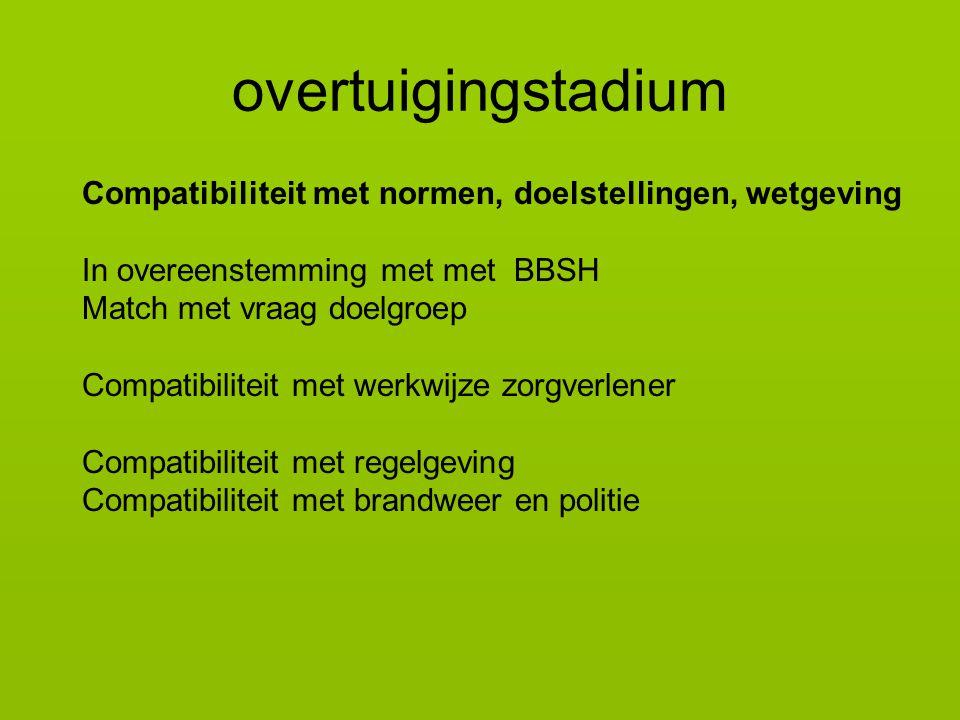 overtuigingstadium Compatibiliteit met normen, doelstellingen, wetgeving. In overeenstemming met met BBSH.