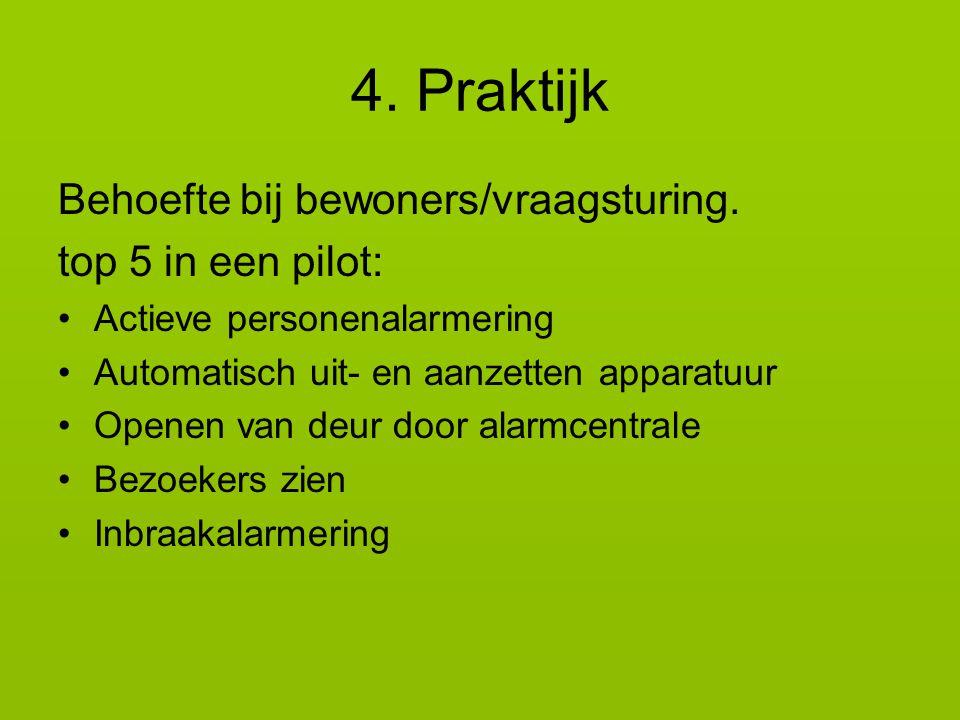 4. Praktijk Behoefte bij bewoners/vraagsturing. top 5 in een pilot: