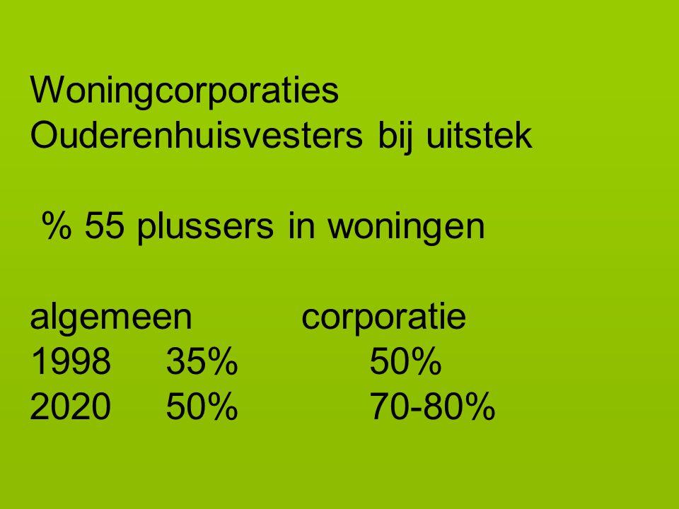 Woningcorporaties Ouderenhuisvesters bij uitstek. % 55 plussers in woningen. algemeen corporatie.