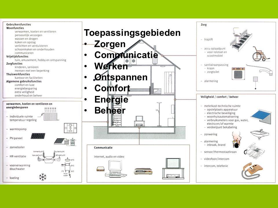 Toepassingsgebieden Zorgen Communicatie Werken Ontspannen Comfort Energie Beheer