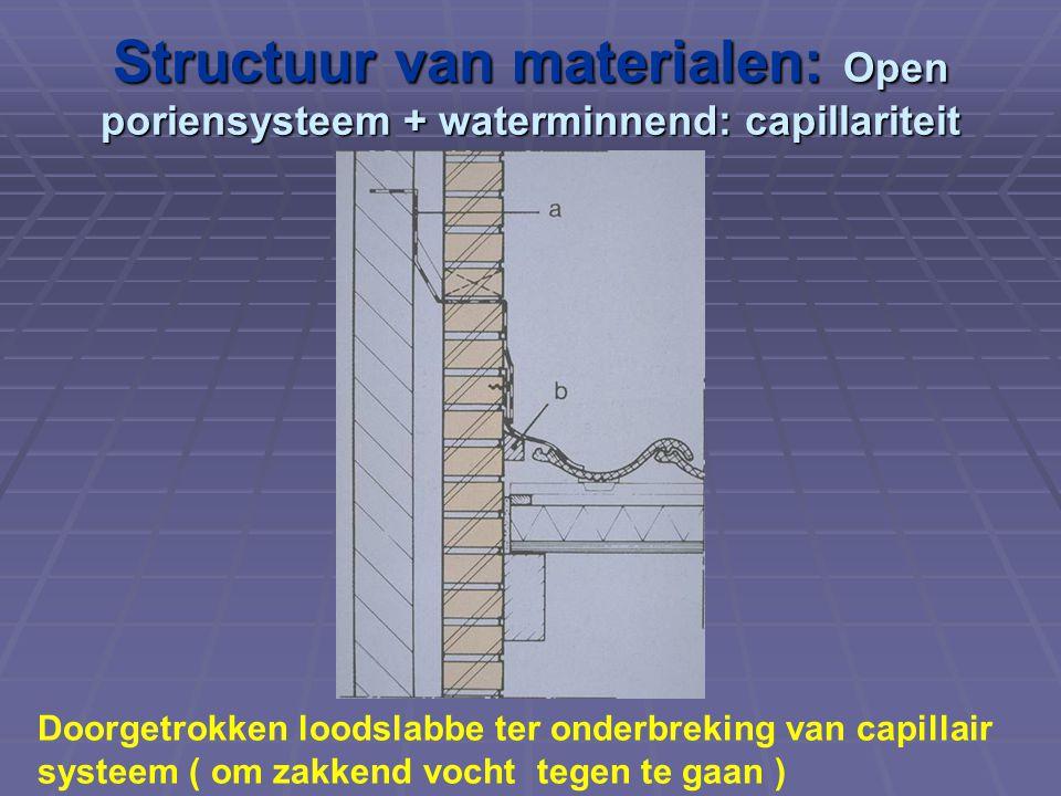 Structuur van materialen: Open poriensysteem + waterminnend: capillariteit