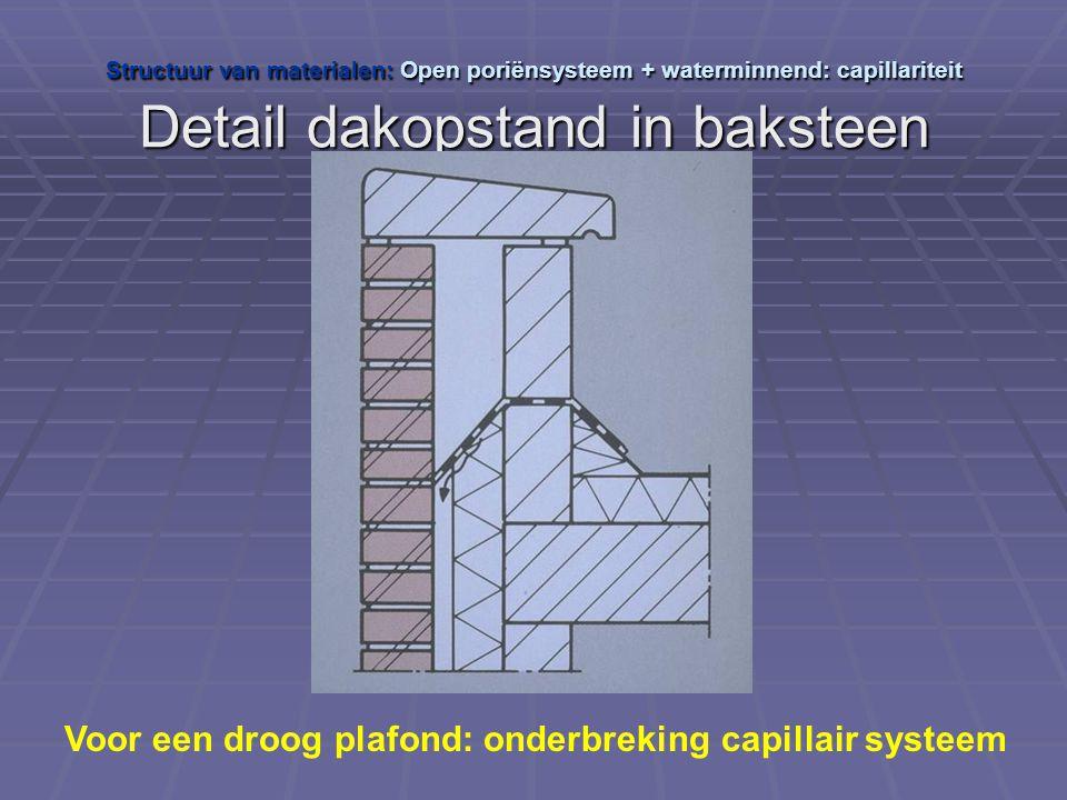 Voor een droog plafond: onderbreking capillair systeem