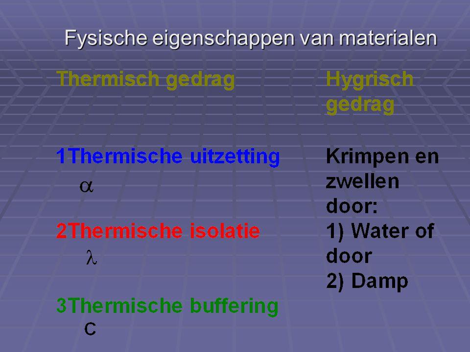 Fysische eigenschappen van materialen