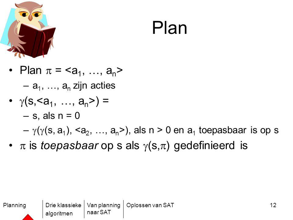 Plan Plan  = <a1, …, an> (s,<a1, …, an>) =