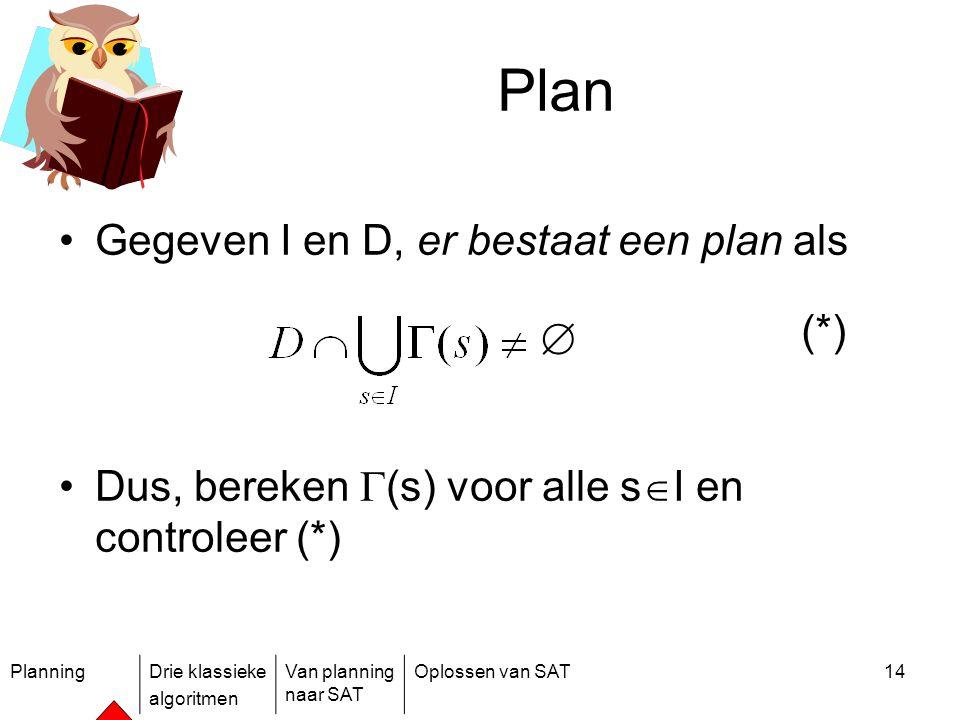 Plan Gegeven I en D, er bestaat een plan als (*) 