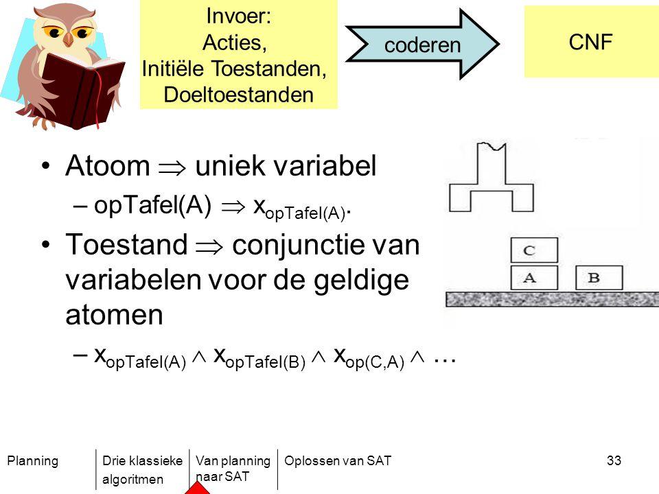 Toestand  conjunctie van variabelen voor de geldige atomen