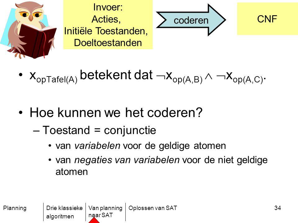 xopTafel(A) betekent dat xop(A,B)  xop(A,C).