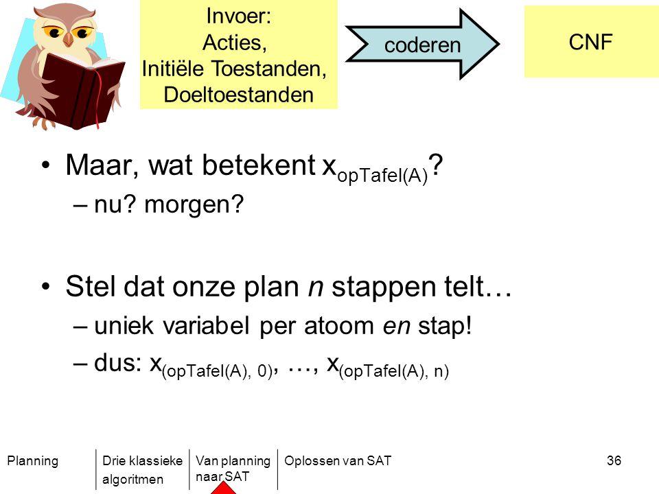 Maar, wat betekent xopTafel(A)