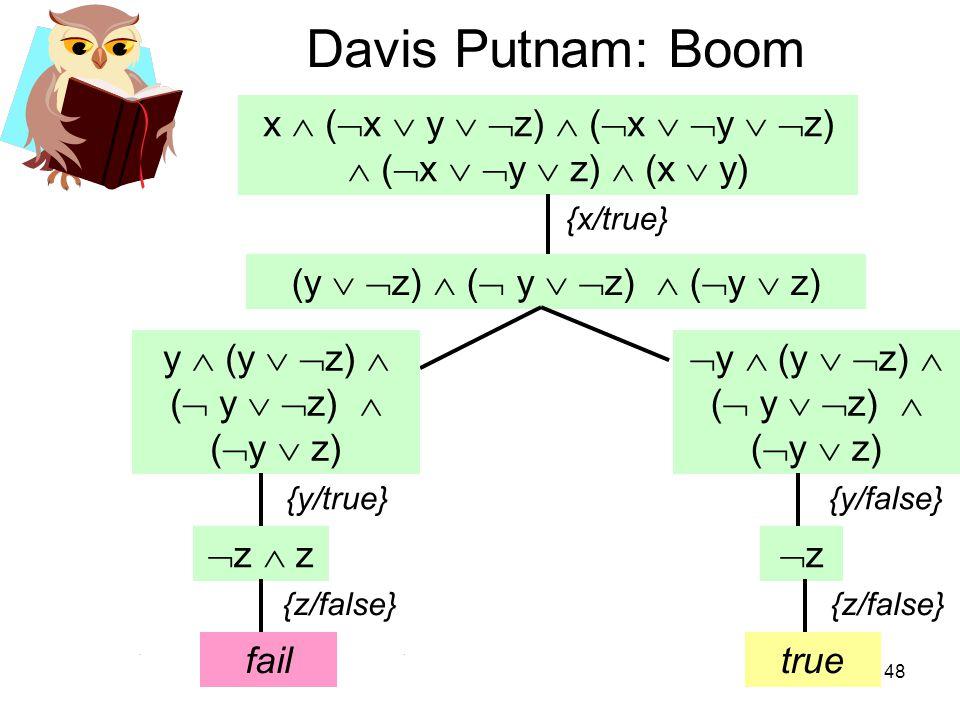 Davis Putnam: Boom x  (x  y  z)  (x  y  z)  (x  y  z)  (x  y) {x/true} (y  z)  ( y  z)  (y  z)