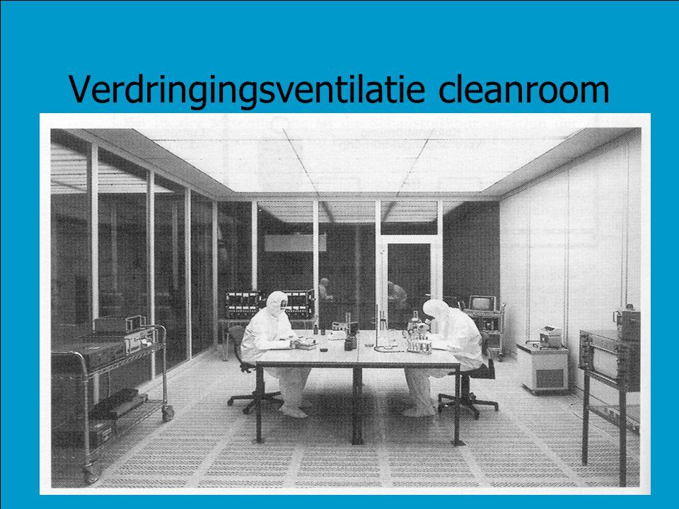 Verdringingsventilatie cleanroom