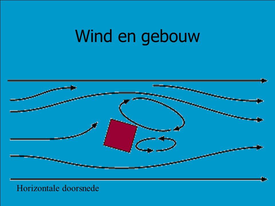 Wind en gebouw Horizontale doorsnede