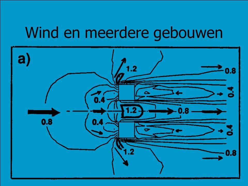 Wind en meerdere gebouwen