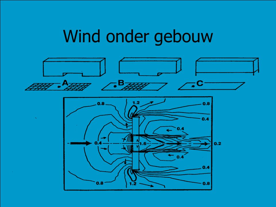 Wind onder gebouw
