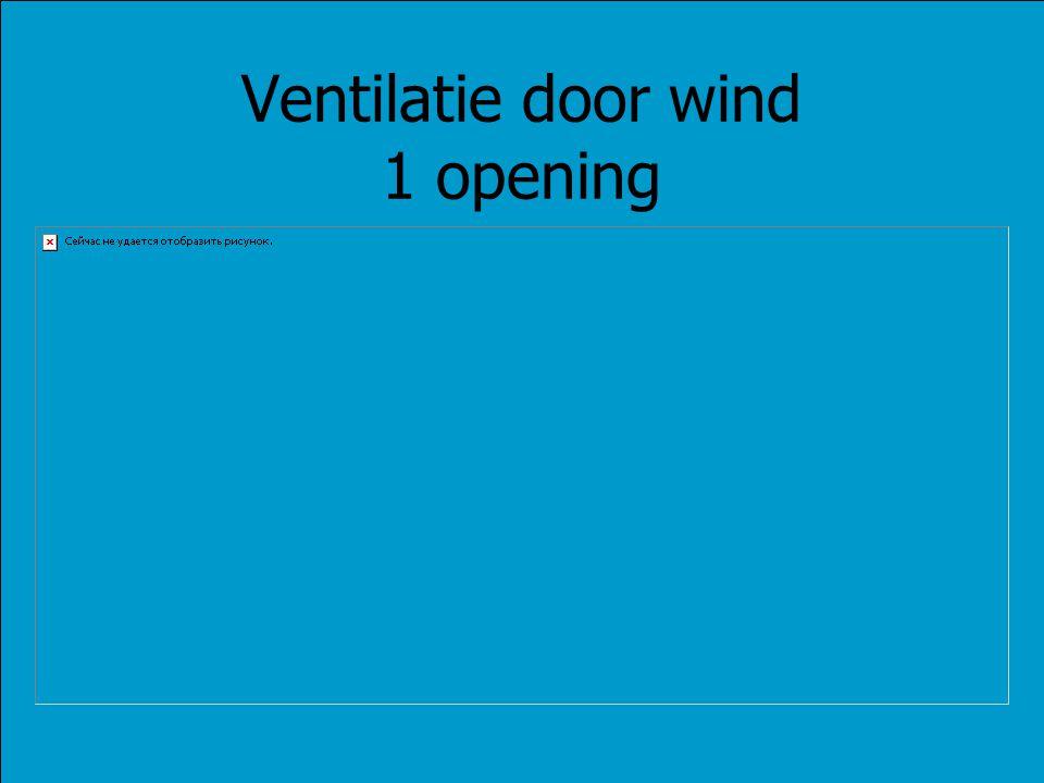 Ventilatie door wind 1 opening