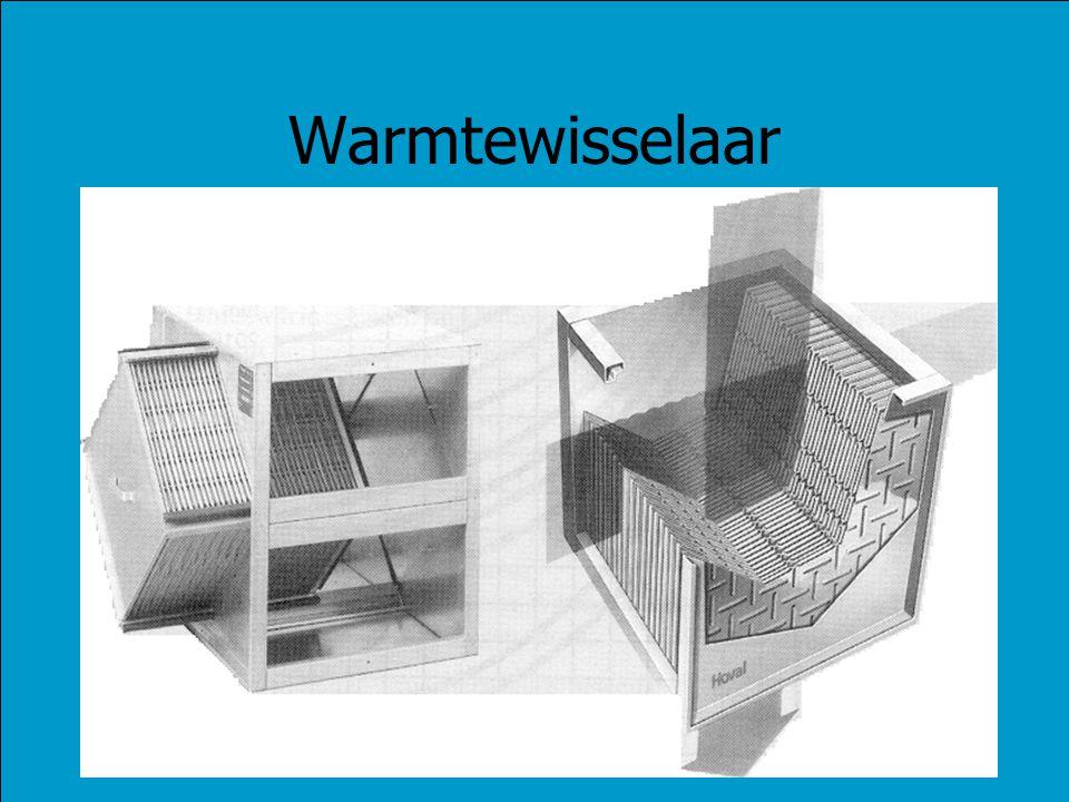 Warmtewisselaar