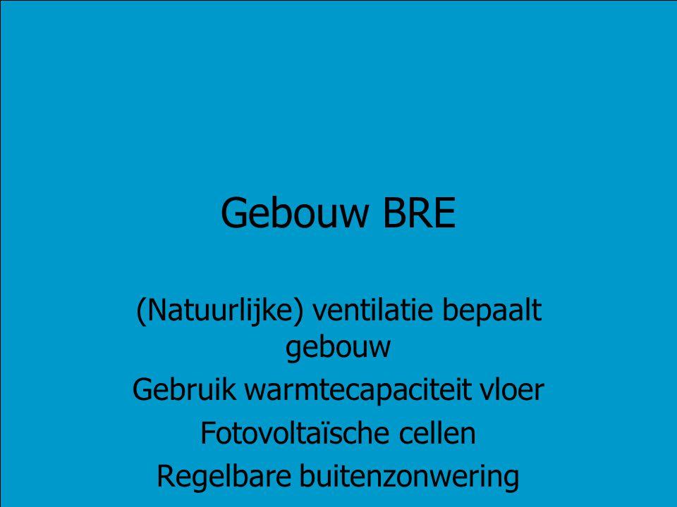 Gebouw BRE (Natuurlijke) ventilatie bepaalt gebouw