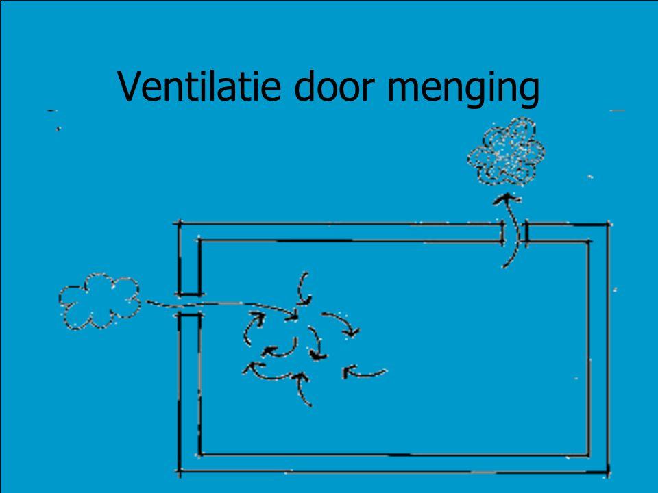 Ventilatie door menging